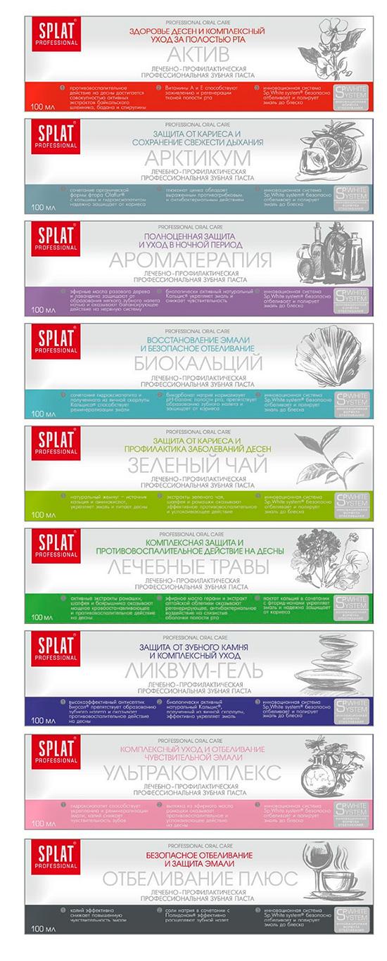 Ассортимент зубных паст Splat