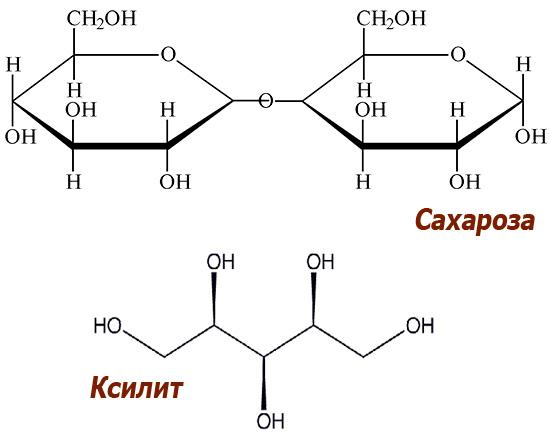 Сахароза весьма быстро превращается под действием кариесогенных микроорганизмов в кислоты, а вот ксилит, например, в них практически не трансформируется.