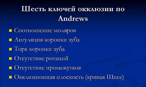 Шесть ключей окклюзии по Эндрюсу